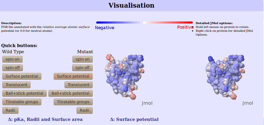 Bluues - Electrostatic properties of proteins based on